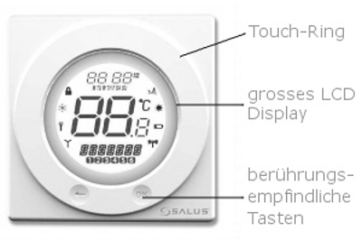 Salus ST620 Thermostat Display